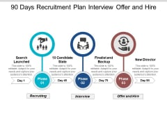 90 Days Recruitment Plan Interview Offer And Hire Ppt PowerPoint Presentation Professional Mockup