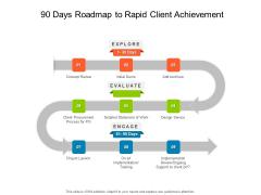 90 Days Roadmap To Rapid Client Achievement Introduction