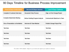 90 Days Timeline For Business Process Improvement Ppt PowerPoint Presentation Layouts Designs