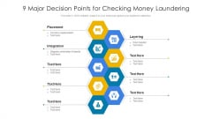 9 Major Decision Points For Checking Money Laundering Ppt PowerPoint Presentation File Mockup PDF