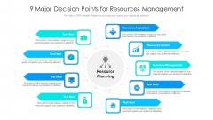 9 Major Decision Points For Resources Management Ppt PowerPoint Presentation File Graphics Download PDF
