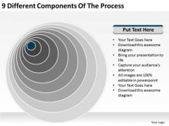 9 Different Components Of The Process Business Plan PowerPoint Slides