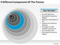 9 Different Components Of The Process Business Plans PowerPoint Slides