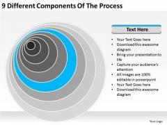 9 Different Components Of The Process Ppt Create Business Plan PowerPoint Templates