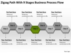 9 Stages Business Process Flow Ppt Writing Plan For Restaurant PowerPoint Slides