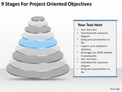 9 Stages For Project Oriented Objectives Business Plan Outline PowerPoint Slides