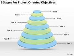9 Stages For Project Oriented Objectives How To Create Business Plan PowerPoint Templates
