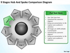 9 Stages Hub And Spoke Comparison Diagram Business Plan PowerPoint Slides