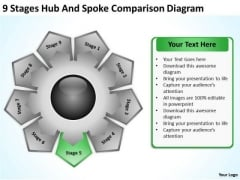 9 Stages Hub And Spoke Comparison Diagram Business Plan Template PowerPoint Slides