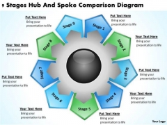 9 Stages Hub And Spoke Comparison Diagram How Business Plan PowerPoint Templates