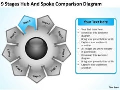 9 Stages Hub And Spoke Comparison Diagram Small Business Plan PowerPoint Templates