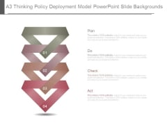 A3 Thinking Policy Deployment Model Powerpoint Slide Backgrounds