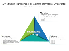 AAA Strategic Triangle Model For Business International Diversification Ppt PowerPoint Presentation Professional Rules PDF