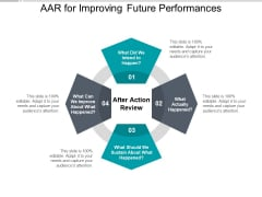 AAR For Improving Future Performances Ppt PowerPoint Presentation Summary Templates