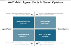 AAR Matrix Agreed Facts And Shared Opinions Ppt PowerPoint Presentation Model Graphics Example