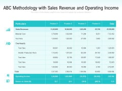 ABC Methodology With Sales Revenue And Operating Income Ppt PowerPoint Presentation File Information PDF