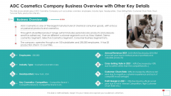 ADC Cosmetics Company Business Overview With Other Key Details Introduction PDF