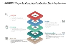 ADDIE 5 Steps For Creating Productive Training System Ppt PowerPoint Presentation Gallery File Formats PDF