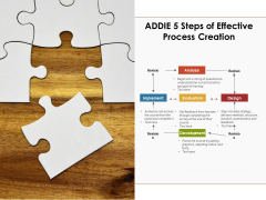 ADDIE 5 Steps Of Effective Process Creation Ppt PowerPoint Presentation Show Tips PDF