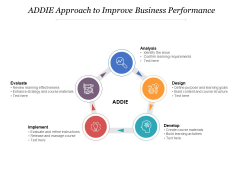 ADDIE Approach To Improve Business Performance Ppt PowerPoint Presentation Infographics Slide Download PDF