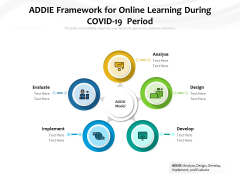 ADDIE Framework For Online Learning During COVID 19 Period Ppt PowerPoint Presentation Gallery Example PDF