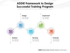 ADDIE Framework To Design Successful Training Program Ppt PowerPoint Presentation Gallery Deck PDF