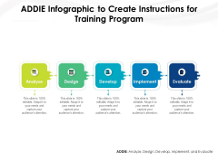 ADDIE Infographic To Create Instructions For Training Program Ppt PowerPoint Presentation File Inspiration PDF