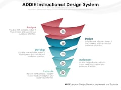 ADDIE Instructional Design System Ppt PowerPoint Presentation File Display PDF