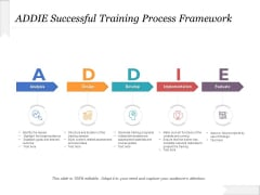 ADDIE Successful Training Process Framework Ppt PowerPoint Presentation File Designs PDF