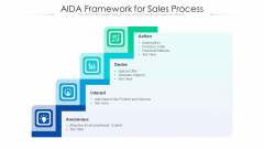 AIDA Framework For Sales Process Ppt PowerPoint Presentation Gallery File Formats PDF