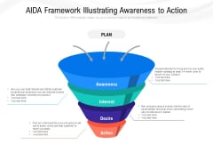 AIDA Framework Illustrating Awareness To Action Ppt PowerPoint Presentation Gallery Topics PDF