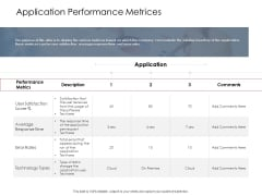 AIM Principles For Data Storage Application Performance Metrices Mockup PDF