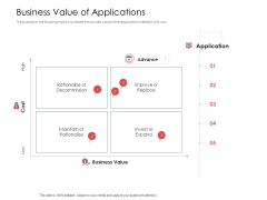 AIM Principles For Data Storage Business Value Of Applications Information PDF