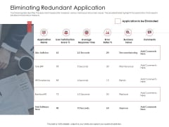 AIM Principles For Data Storage Eliminating Redundant Application Microsoft PDF