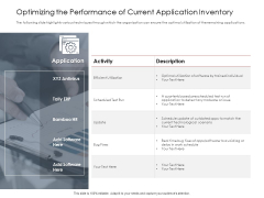 AIM Principles For Data Storage Optimizing The Performance Of Current Application Inventory Pictures PDF
