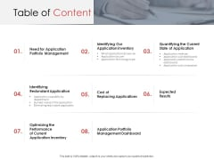 AIM Principles For Data Storage Table Of Content Ppt Portfolio Templates PDF