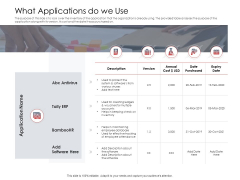AIM Principles For Data Storage What Applications Do We Use Ppt Portfolio Objects PDF