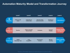 AI Based Automation Technologies For Business Automation Maturity Model And Transformation Journey Template PDF