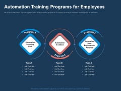 AI Based Automation Technologies For Business Automation Training Programs For Employees Background PDF