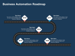 AI Based Automation Technologies For Business Business Automation Roadmap Ppt Pictures Design Inspiration PDF