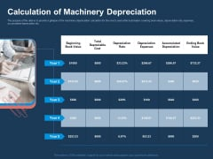 AI Based Automation Technologies For Business Calculation Of Machinery Depreciation Slides PDF