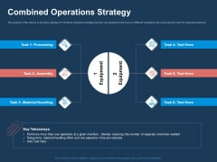 AI Based Automation Technologies For Business Combined Operations Strategy Ppt Layouts Display