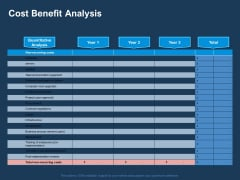 AI Based Automation Technologies For Business Cost Benefit Analysis Ppt Professional Layouts PDF