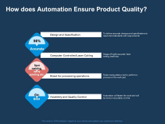 AI Based Automation Technologies For Business How Does Automation Ensure Product Quality Slides PDF