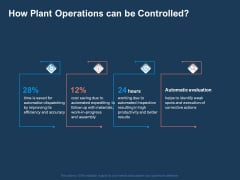 AI Based Automation Technologies For Business How Plant Operations Can Be Controlled Rules PDF