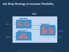 AI Based Automation Technologies For Business Job Shop Strategy To Increase Flexibility Clipart PDF