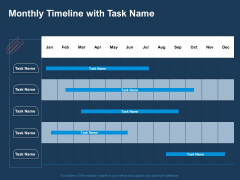 AI Based Automation Technologies For Business Monthly Timeline With Task Name Download PDF