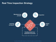 AI Based Automation Technologies For Business Real Time Inspection Strategy Ppt File Tips PDF