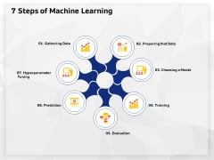 AI High Tech PowerPoint Templates 7 Steps Of Machine Learning Ppt Model Graphics Pictures PDF