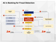 AI High Tech PowerPoint Templates AI In Banking For Fraud Detection Ppt Show Slide Download PDF